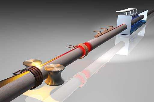 annealing pipe