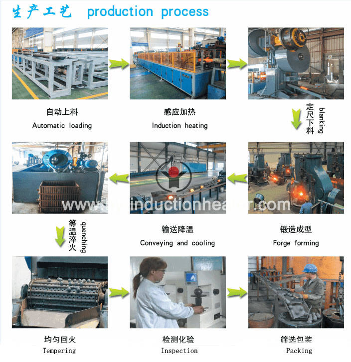steel ball forging machine