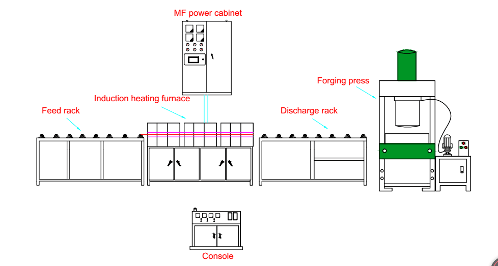 induction bar forging furnace