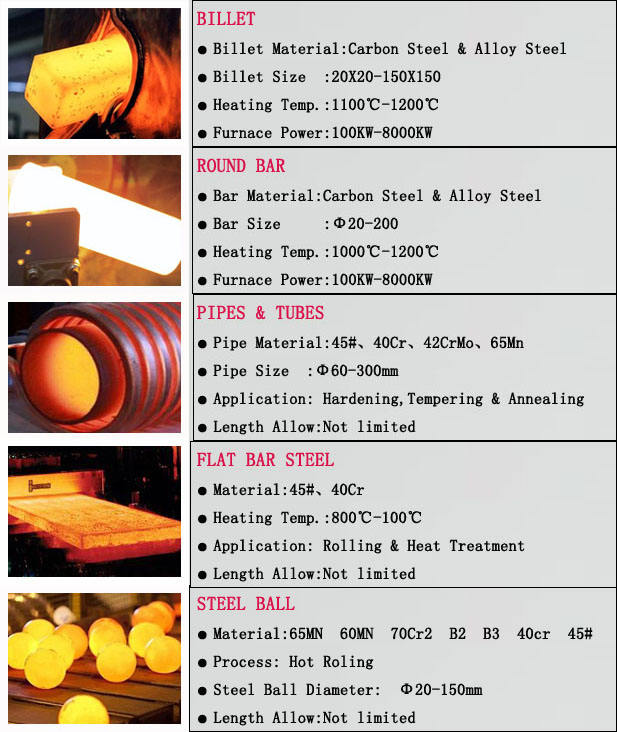 http://www.hy-inductionheater.com/case/induction-heating-equipment-price.html